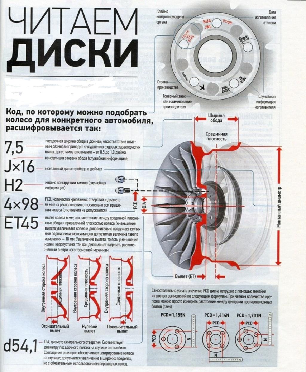Диски и шины Поло лифтбек: размер, обслуживание
