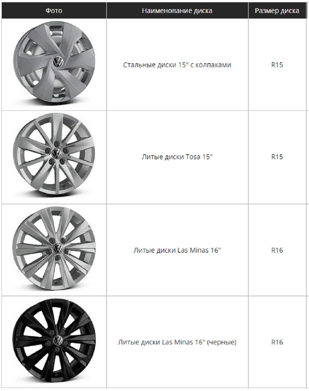 Габаритные размеры Фольксваген Поло лифтбек: кузов, колеса, багажник