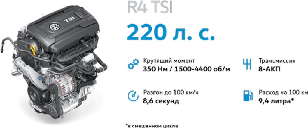 Технические характеристики нового ФВ Терамонт 2021: двигатель, коробка